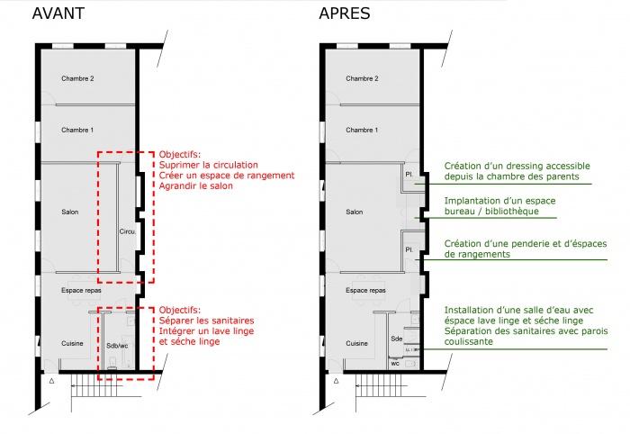 Réaménagements et création d'espaces : image_projet_mini_41144