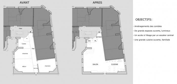 Restructuration + Aménagement des combles : Presentation AV AP